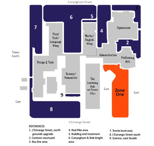 Nine zones map